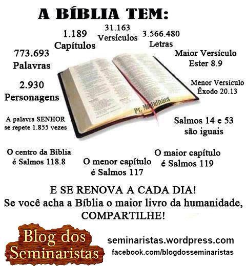 abiblia